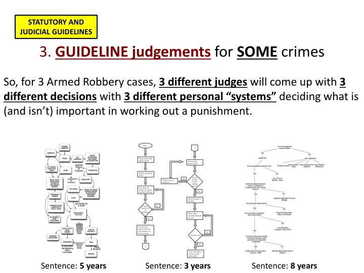 STATUTORY AND JUDICIAL GUIDELINES