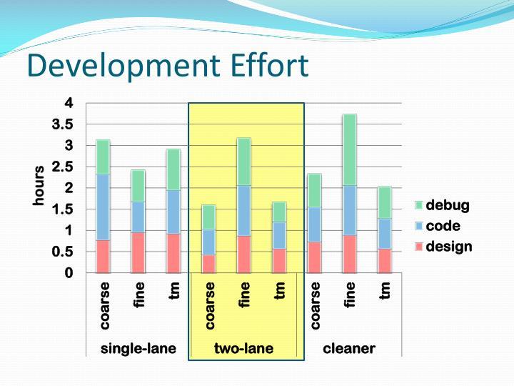 Development Effort