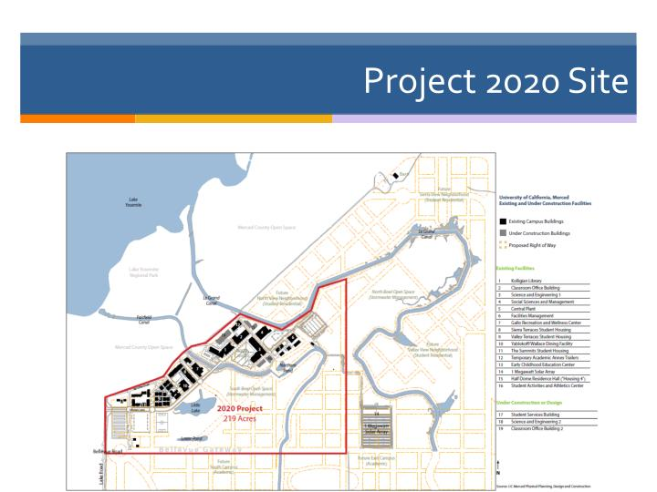 Project 2020 Site