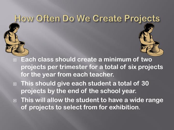 How Often Do We Create Projects