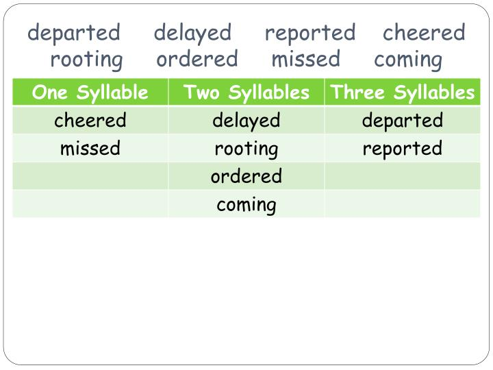 departed     delayed     reported    cheered