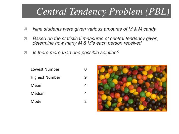 Central Tendency Problem (PBL)