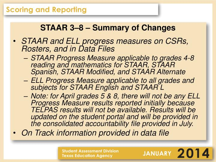 STAAR 3–8 – Summary of Changes