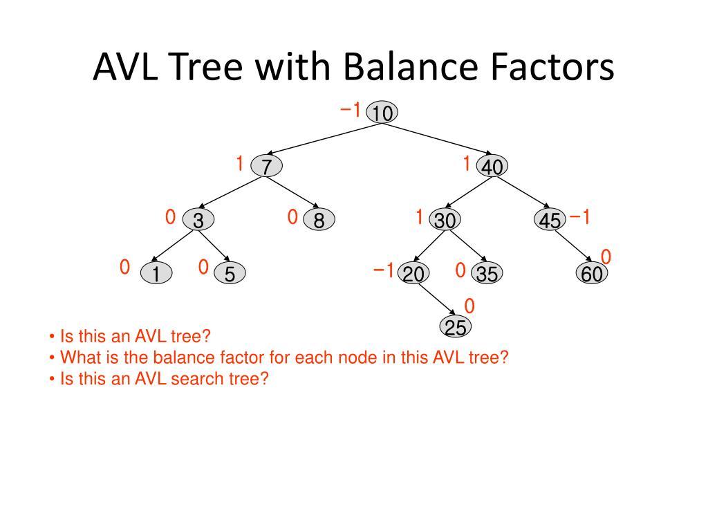 PPT - Properties of AVL Tree PowerPoint Presentation - ID:2571924