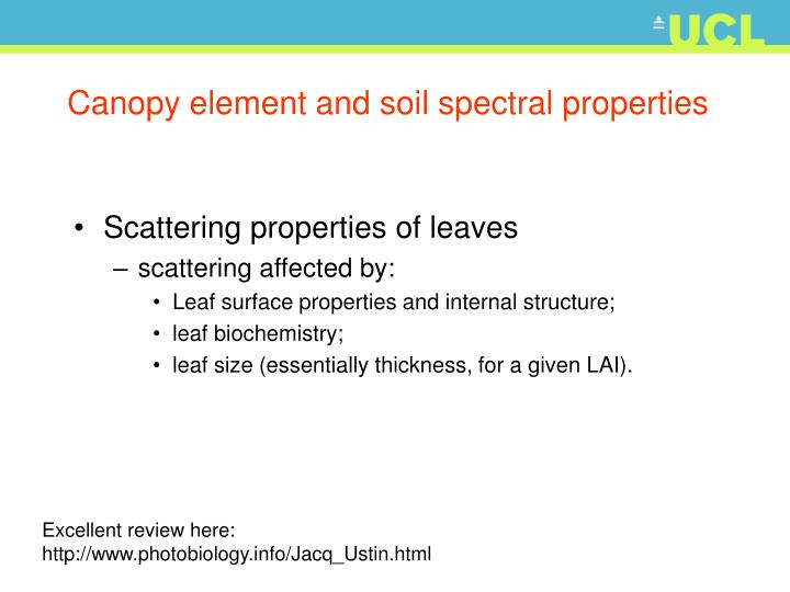 Canopy element and soil spectral properties