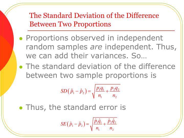 Proportions observed in independent random samples