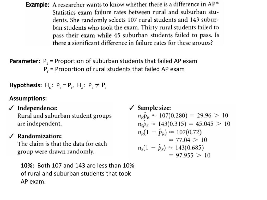PPT - AP Statistics Inference Review PowerPoint Presentation - ID
