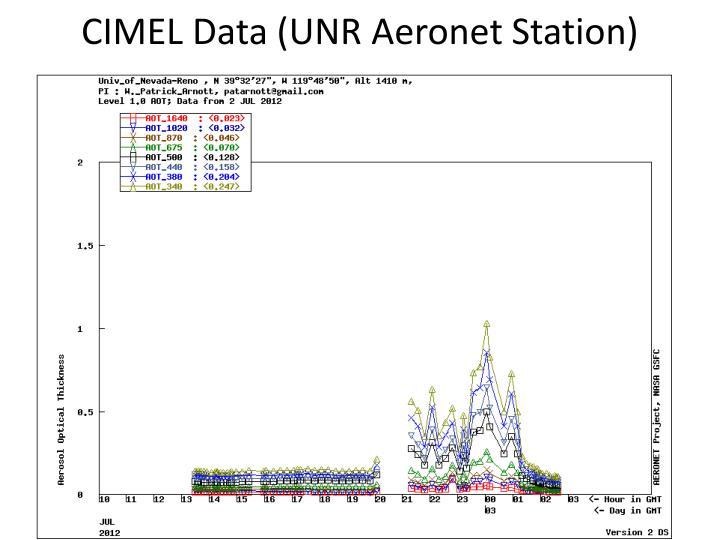 CIMEL Data (UNR
