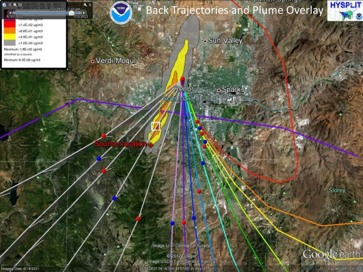 Back Trajectories and Plume Overlay
