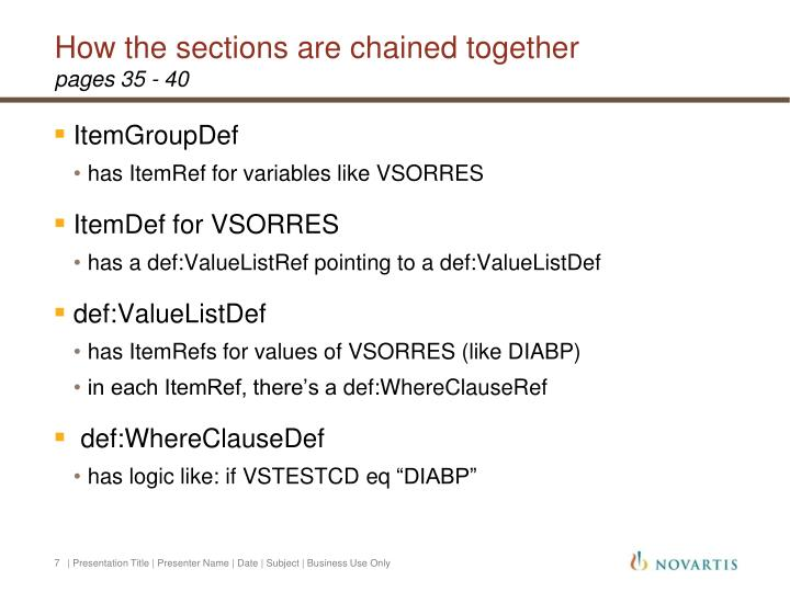 How the sections are chained together