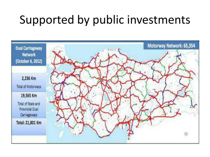 Supported by public investments