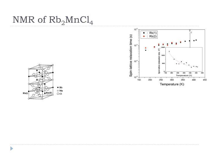 NMR of Rb