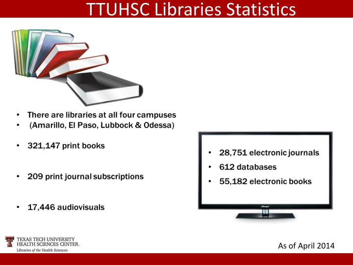PPT - Welcome to your Library PowerPoint Presentation - ID