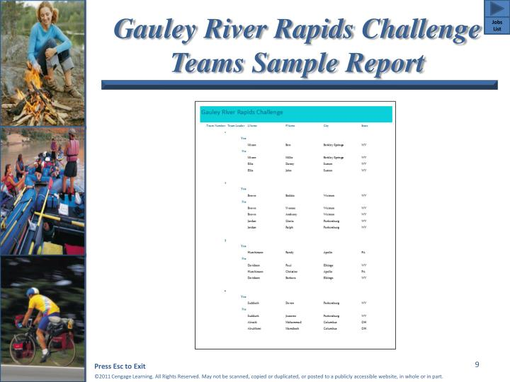 Gauley River Rapids Challenge Teams Sample Report