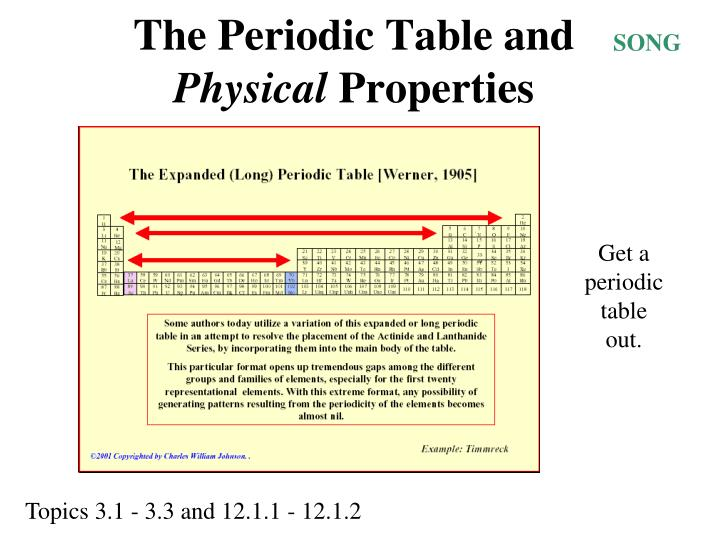 the periodic table and physical properties n.
