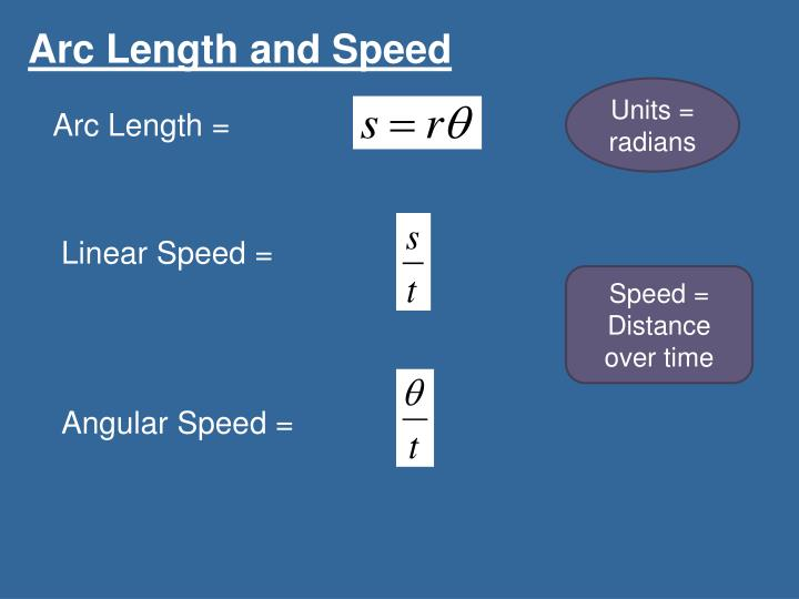 Arc Length and Speed