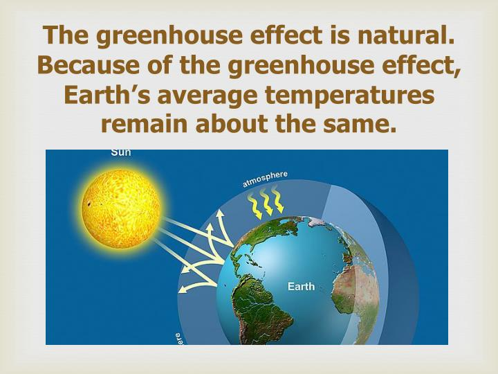 The greenhouse effect is natural. Because of the greenhouse effect, Earth's average temperatures remain about the same.