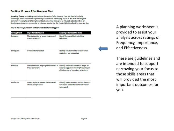 A planning worksheet is provided to assist your analysis across ratings of Frequency, Importance, and Effectiveness.
