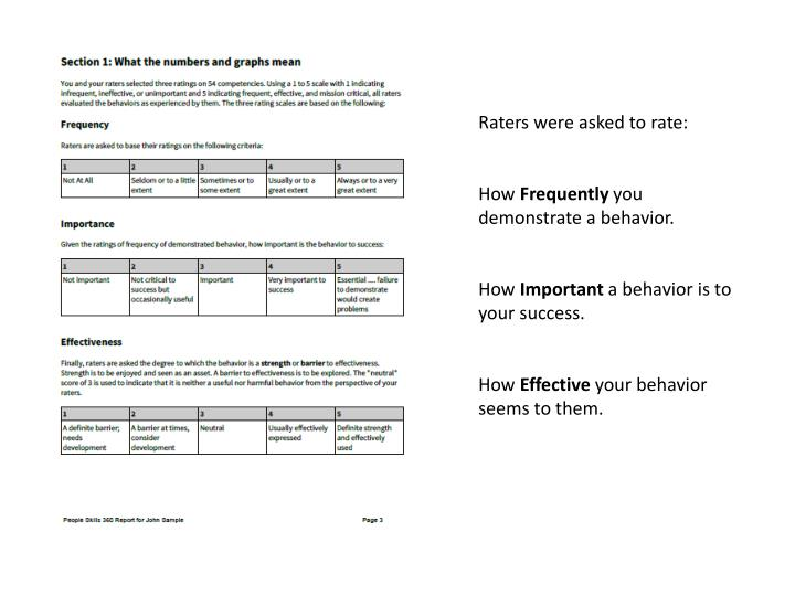 Raters were asked to rate: