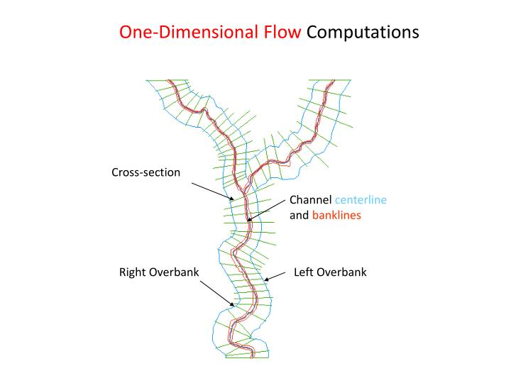 One-Dimensional Flow