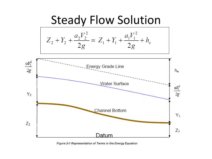 Steady Flow Solution
