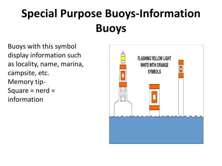 Special Purpose Buoys-Information Buoys