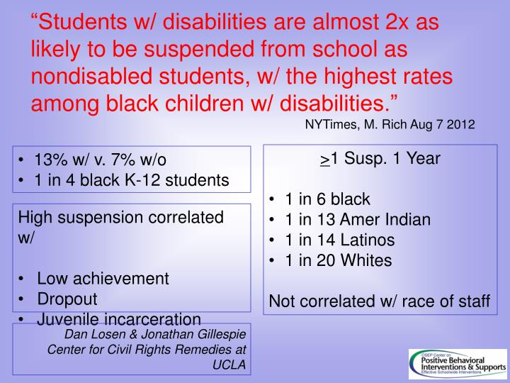 """Students w/ disabilities"