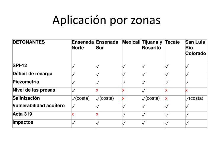 Aplicación por zonas