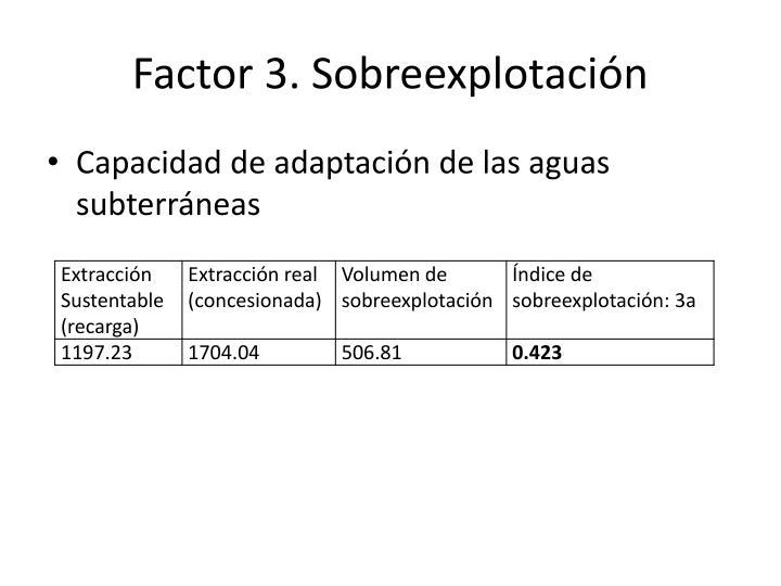 Factor 3. Sobreexplotación
