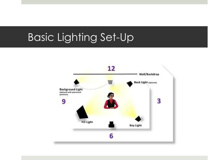 Basic Lighting Set-Up
