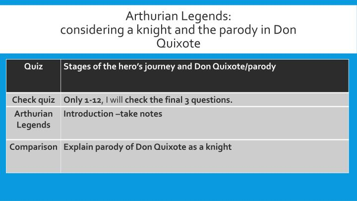 Arthurian legends considering a knight and the parody in don quixote