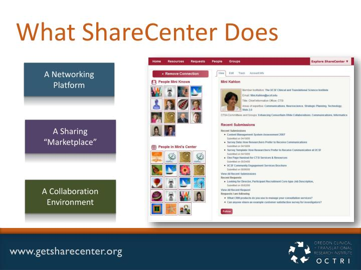 What ShareCenter Does