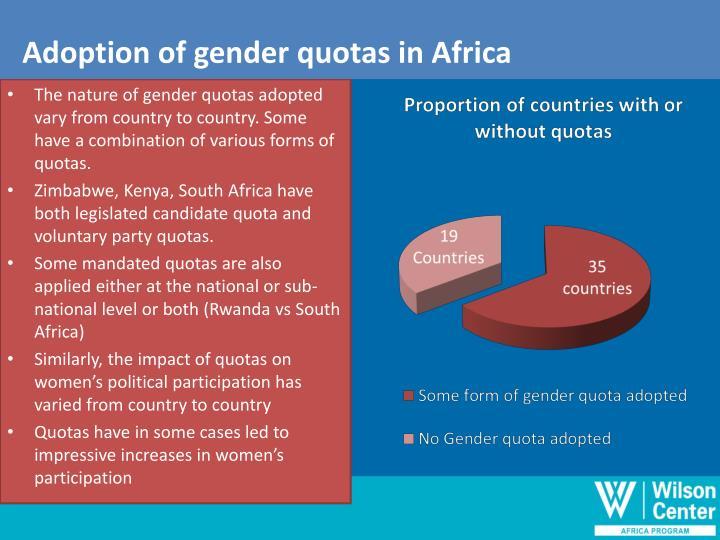 Adoption of gender quotas in Africa