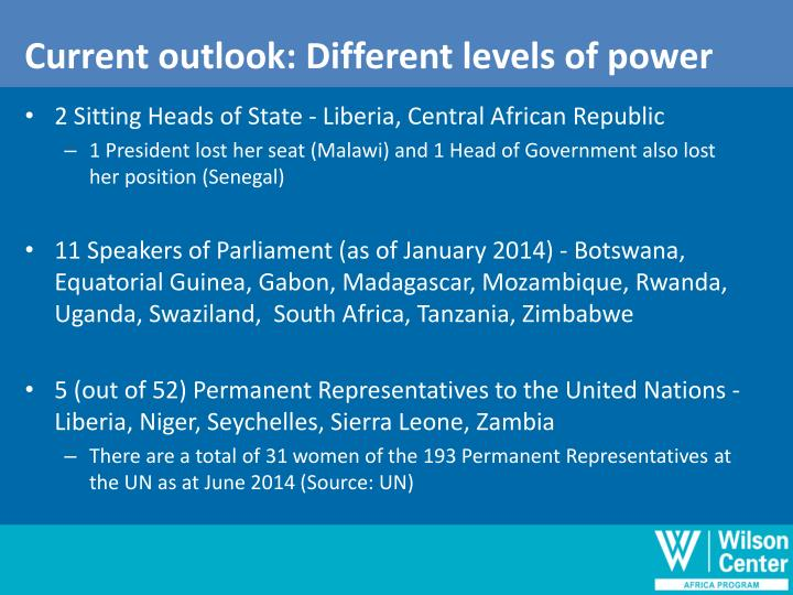 Current outlook: Different levels of power