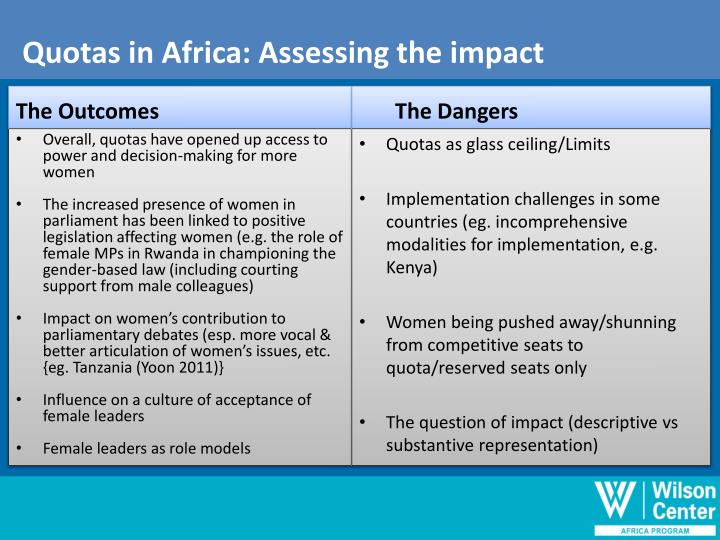 Quotas in Africa: Assessing the impact