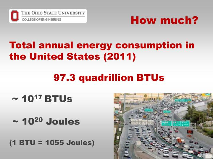 Total annual energy consumption in the United States (