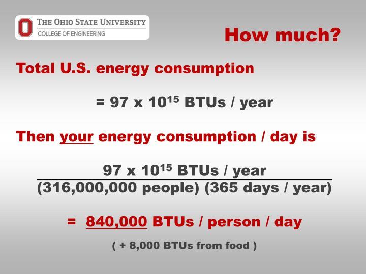 Total U.S. energy