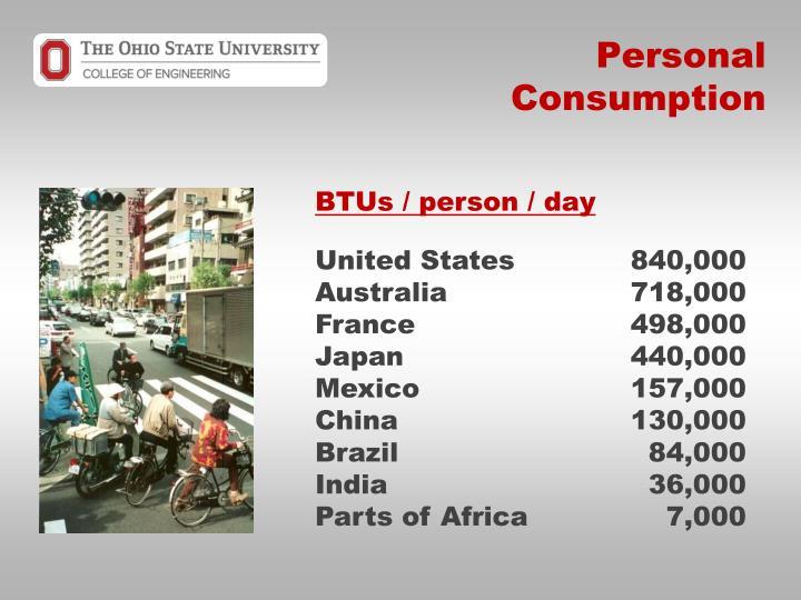 Personal Consumption