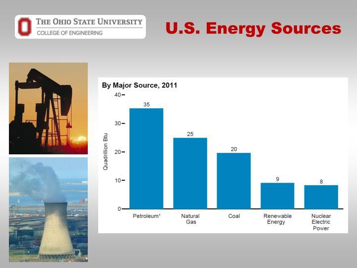 U.S. Energy Sources