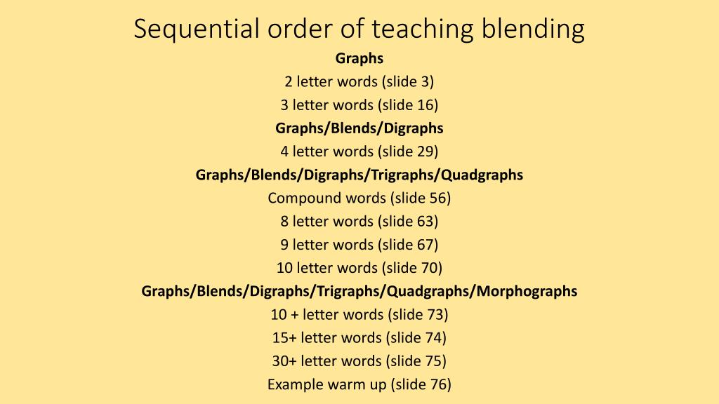 Ppt Sequential Order Of Teaching Blending Powerpoint Presentation