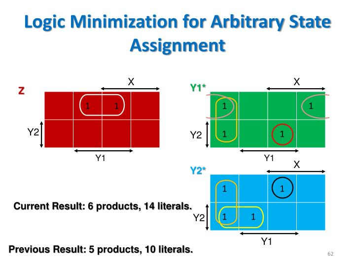 Logic Minimization for Arbitrary State Assignment