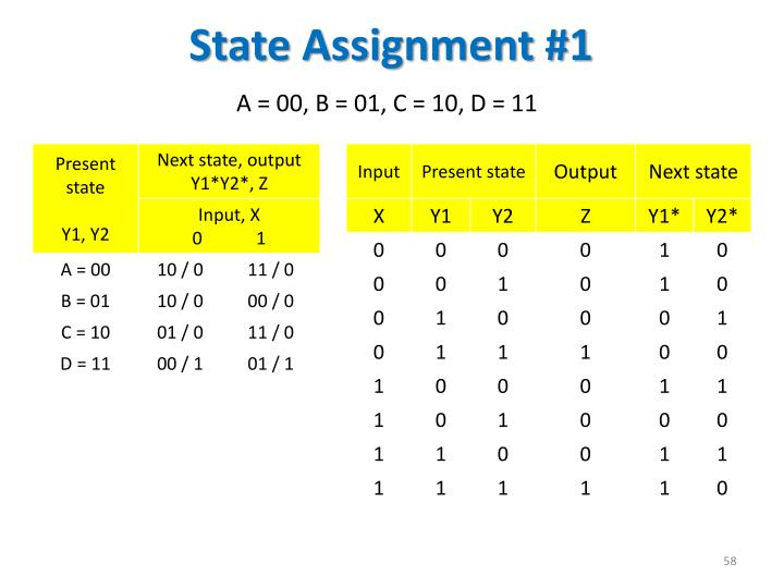 State Assignment #1
