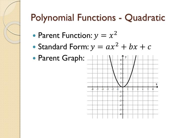 PPT - Parent Functions PowerPoint Presentation - ID:2576658