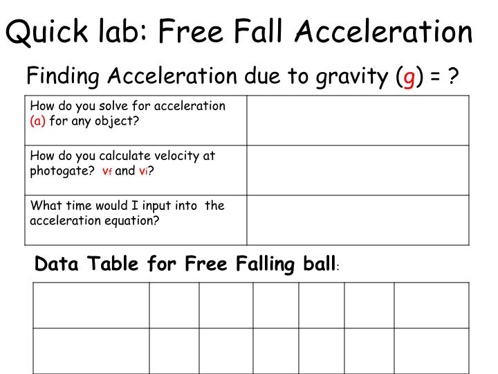 experiment free fall and gravitational acceleration photogate