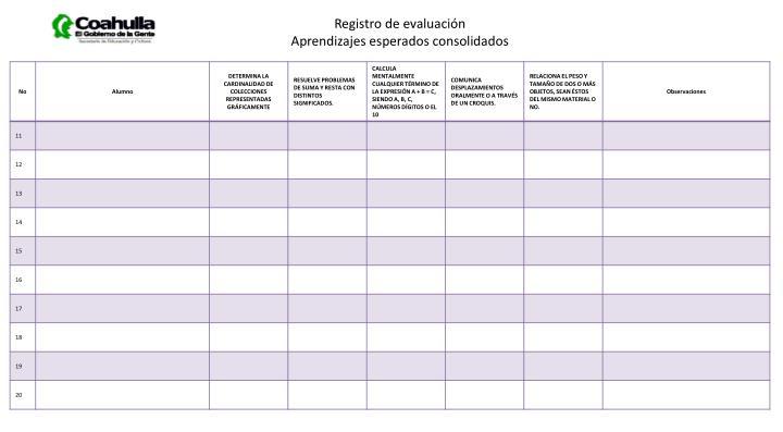 Registro de evaluación