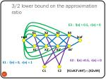 3 2 lower bound on the approximation ratio1