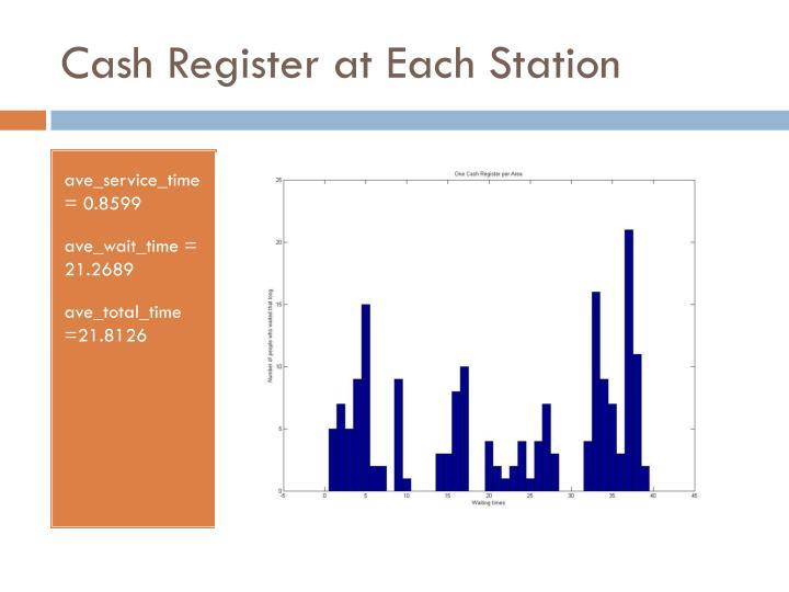 Cash Register at Each Station