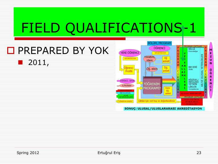FIELD QUALIFICATIONS-1