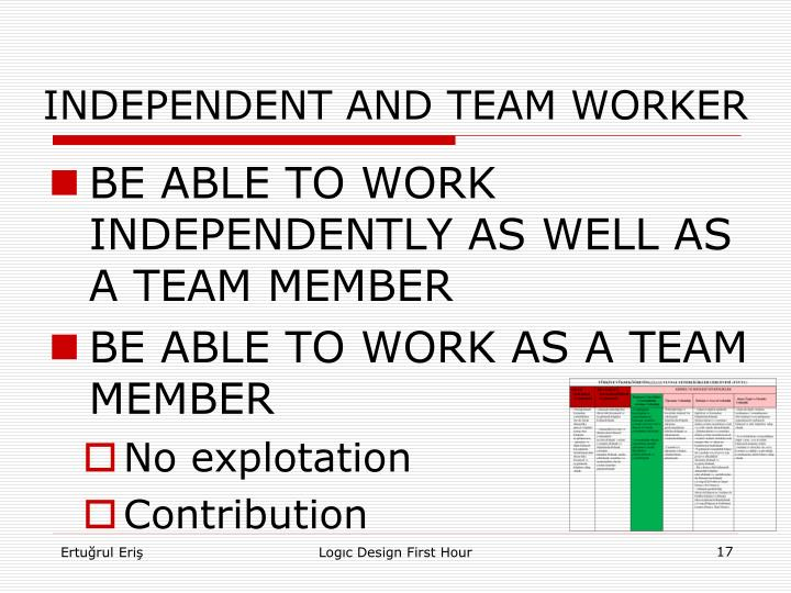 INDEPENDENT AND TEAM WORKER