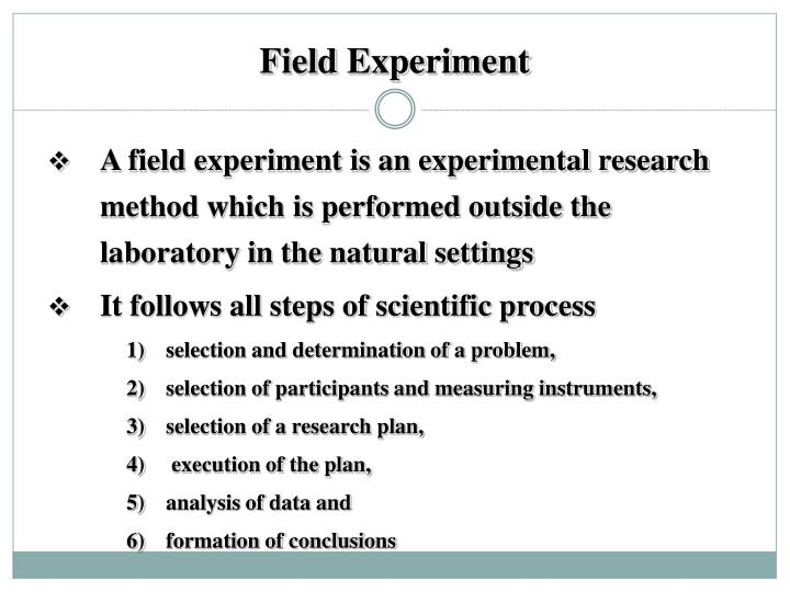 laboratory experiment research method